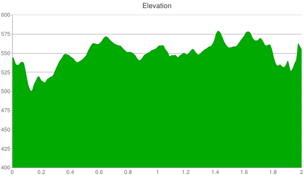 terry-trueblood-elevation-chart